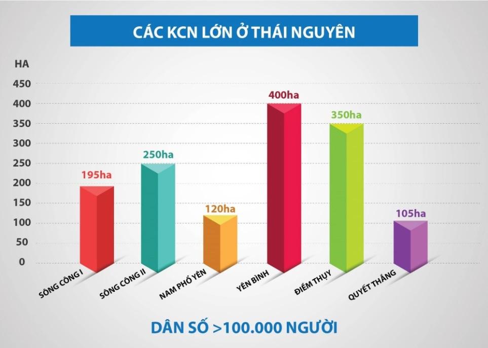 bieu-do-kcn-thai-nguyen-2021