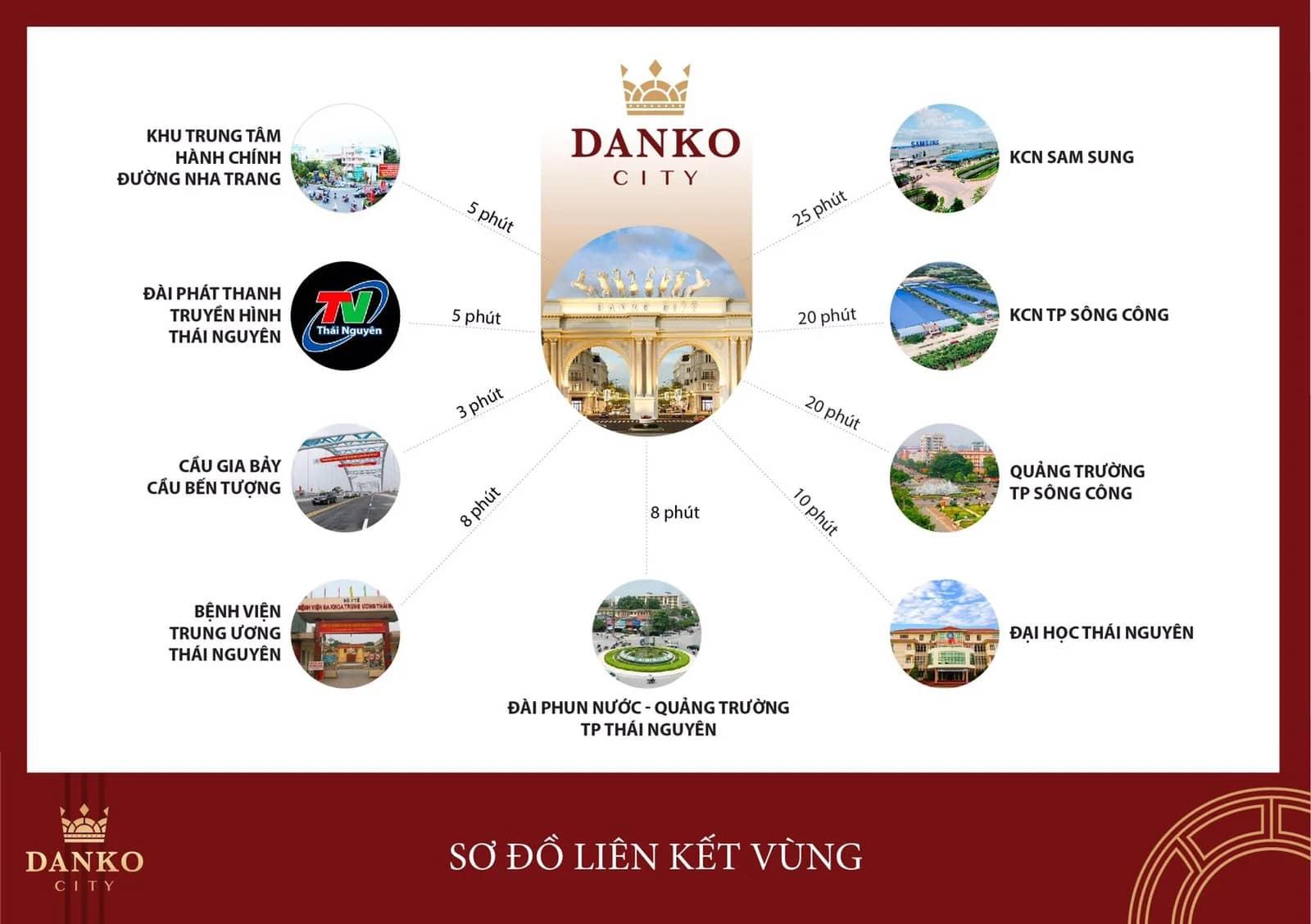 lien-ket-vung-danko-city.jpg
